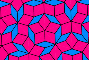 From Quasicrystals to Kleenex image