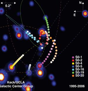 UCLA Galactic Center Group image