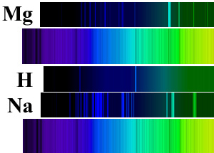 Solar Spectrum image