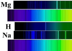 Solar Spectrum image